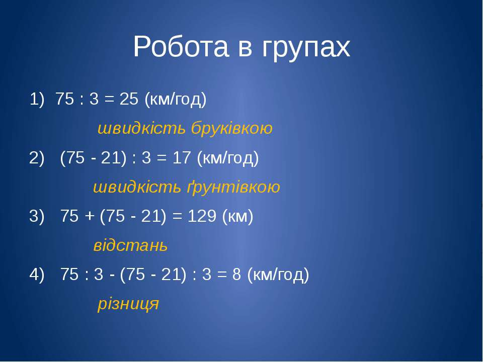Робота в групах 1) 75 : 3 = 25 (км/год) швидкість бруківкою 2) (75 - 21) : 3 ...