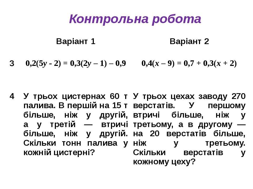 Контрольна робота Варіант 1 Варіант 2 3 0,2(5y- 2) = 0,3(2y–1) – 0,9 0,4(х– 9...