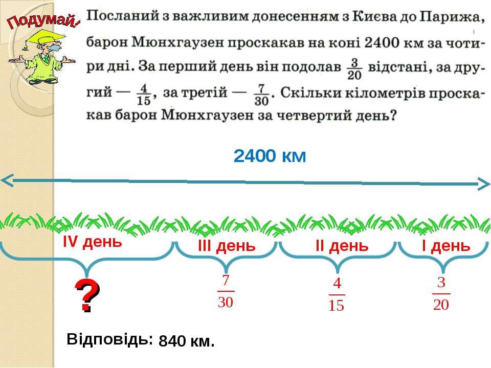 І день ІІ день ІV день ІІІ день 2400 км ? Відповідь: 840 км.