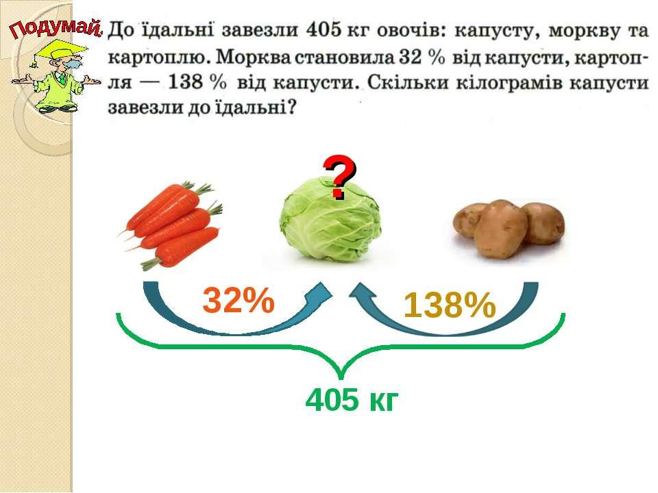 32% 138% 405 кг ?