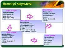 Досягнуті результати: 2012 - 2013 рік ІІ місце районна олімпіада з укр.мови т...
