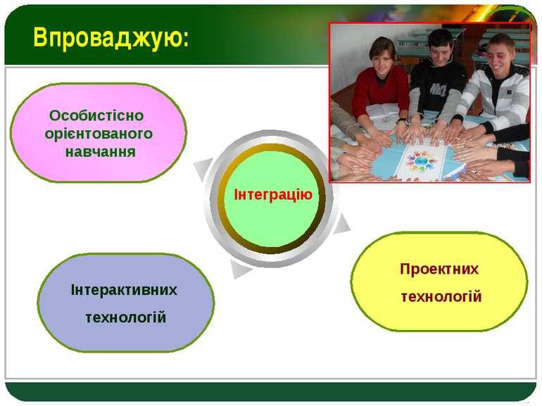 Впроваджую: Особистісно орієнтованого навчання Text Text Інтеграцію Проектних...