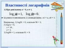 Властивості логарифмів 1) При довільному a > 0, а 1, Ці рівності випливають і...