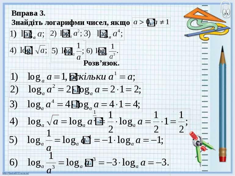 Розв'язок. Вправа 3. Знайдіть логарифми чисел, якщо
