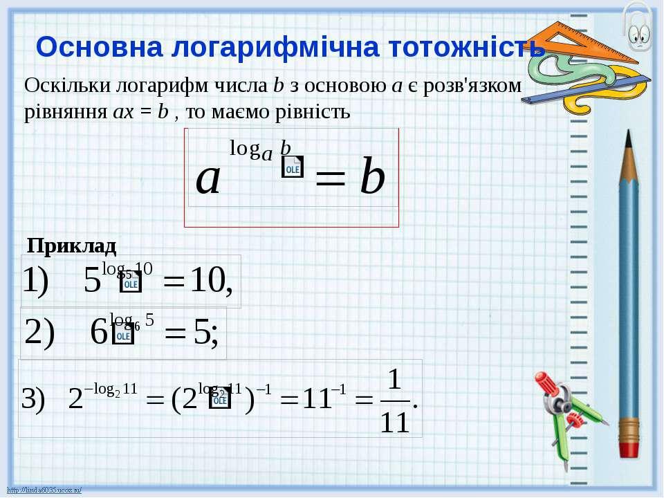 Основна логарифмічна тотожність Оскільки логарифм числа b з основою а є розв'...