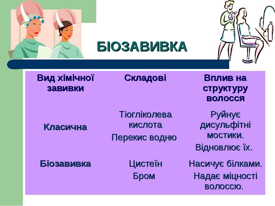 БІОЗАВИВКА