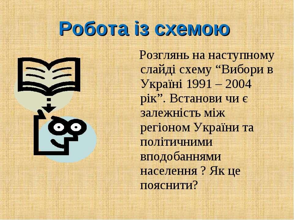 """Розглянь на наступному слайді схему """"Вибори в Україні 1991 – 2004 рік"""". Встан..."""