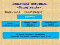 Пацифікація - умиротворення Закриття українських громад Переслідування лідері...