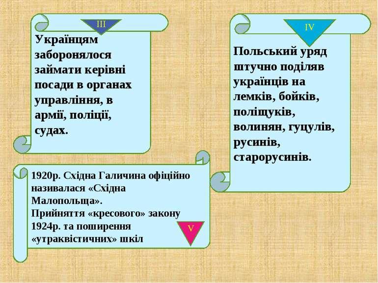 Українцям заборонялося займати керівні посади в органах управління, в армії, ...