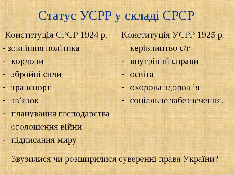 Статус УСРР у складі СРСР Конституція СРСР 1924 р. - зовнішня політика кордон...