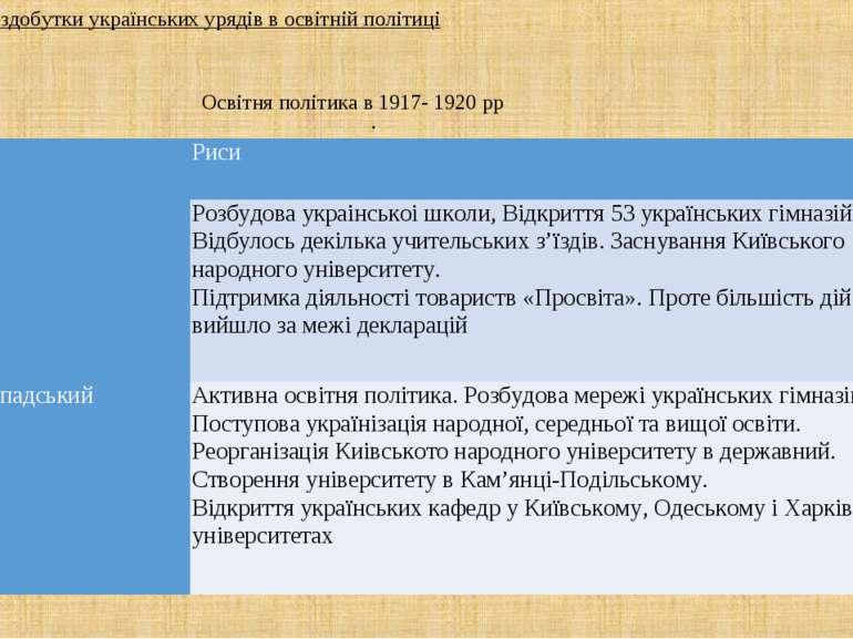 . Освітня політика в 1917- 1920 рр 1. Культурні здобутки українських урядів в...