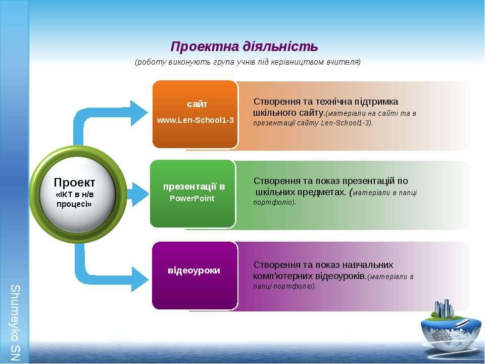Проектна діяльність Проект «ІКТ в н/в процесі» (роботу виконують група учнів ...