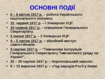 ОСНОВНІ ПОДІЇ 6 – 8 квітня 1917 р. – робота Українського національного конгре...