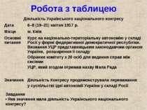 Робота з таблицею Завдання • Яке значення мала діяльність Українського націон...