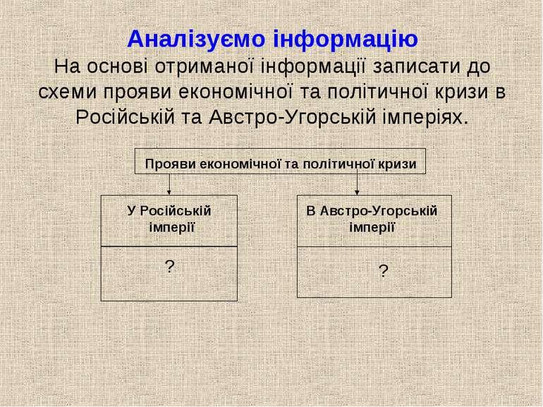 Аналізуємо інформацію На основі отриманої інформації записати до схеми прояви...