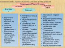 Скоропадський Павло Петрович Політика Культура, освіта Зовнішня Внутрішня Від...