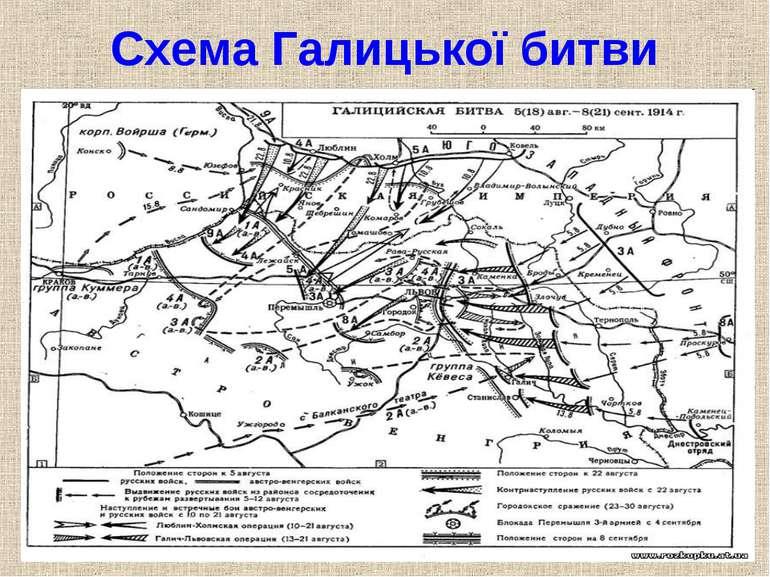 Схема Галицької битви