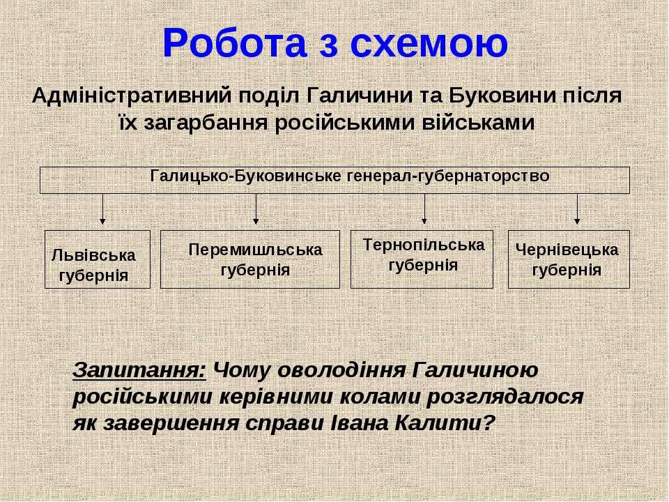 Робота з схемою Адміністративний поділ Галичини та Буковини після їх загарбан...