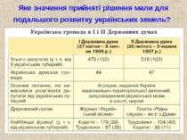 Яке значення прийняті рішення мали для подальшого розвитку українських земель?