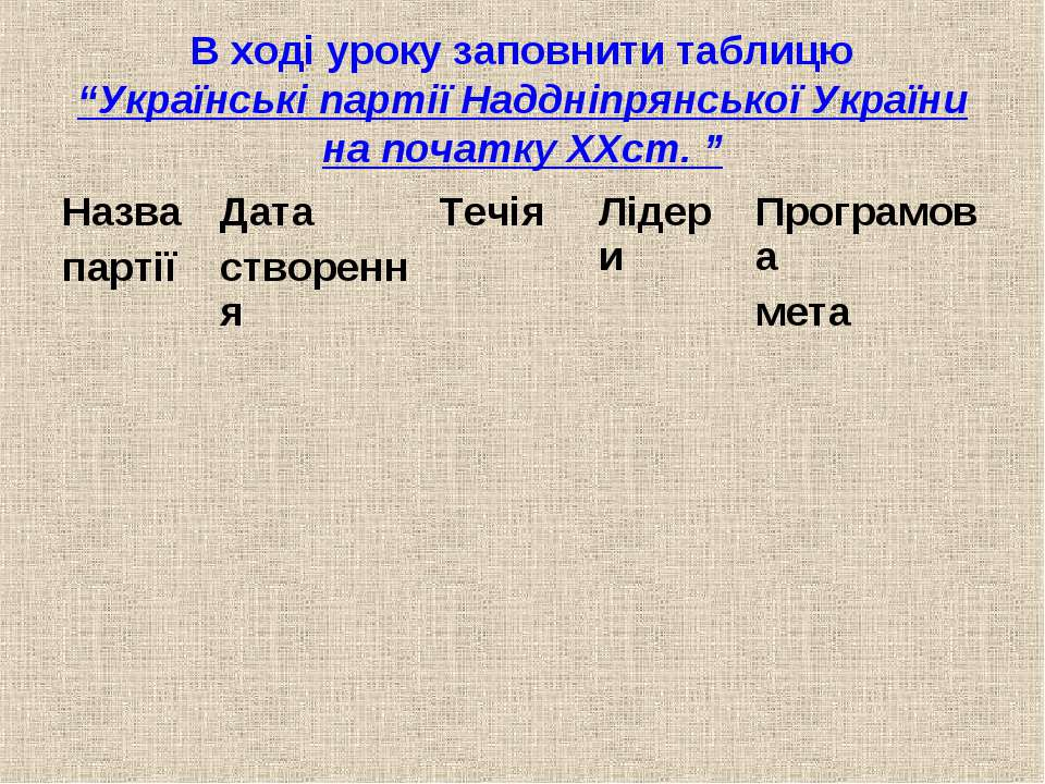 """В ході уроку заповнити таблицю """"Українські партії Наддніпрянської України на ..."""
