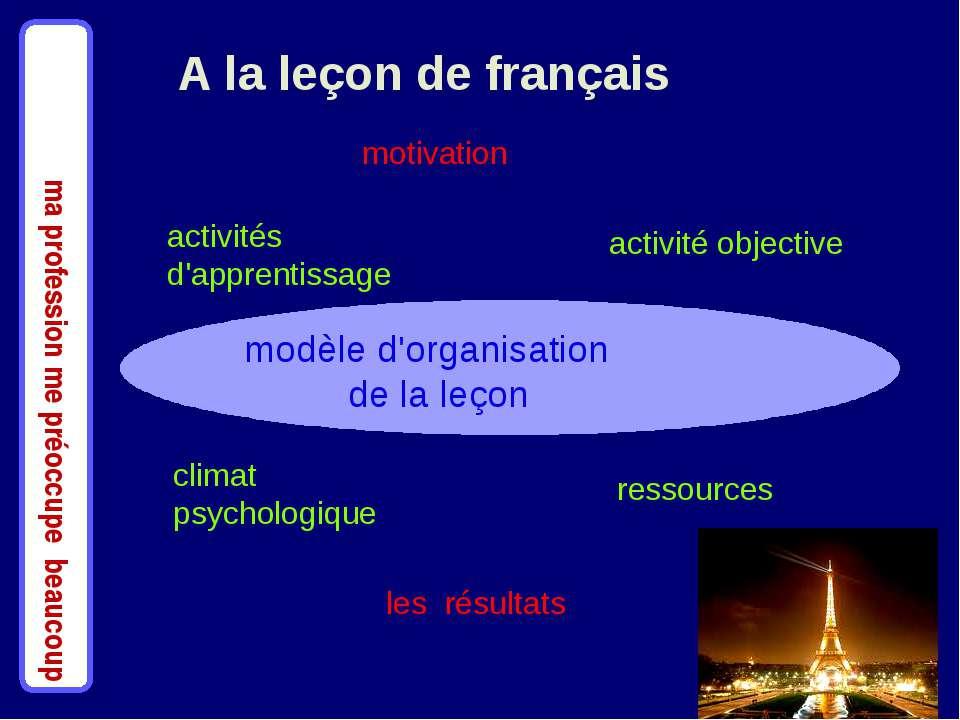 ma profession me préoccupe beaucoup A la leçon de français modèle d'organisat...
