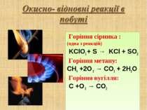 Горіння сірника : (одна з реакцій) KClO3 + S → KCl + SO2 Горіння метану: СH4 ...