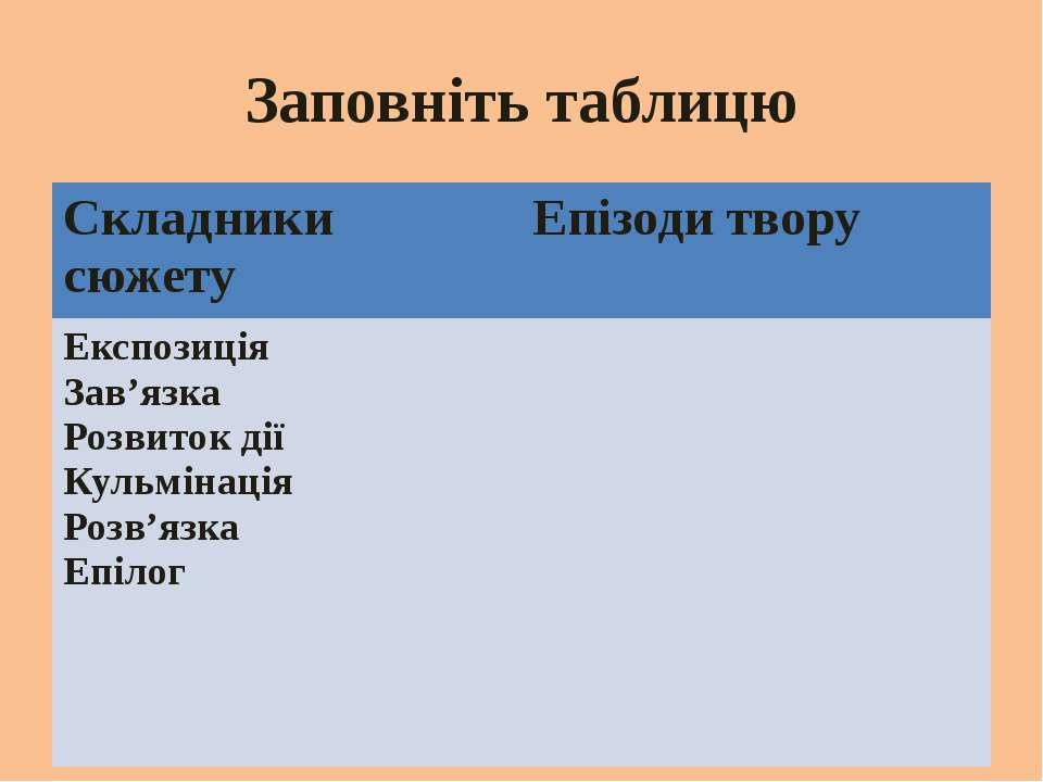 Заповніть таблицю Складники сюжету Епізоди твору Експозиція Зав'язка Розвиток...