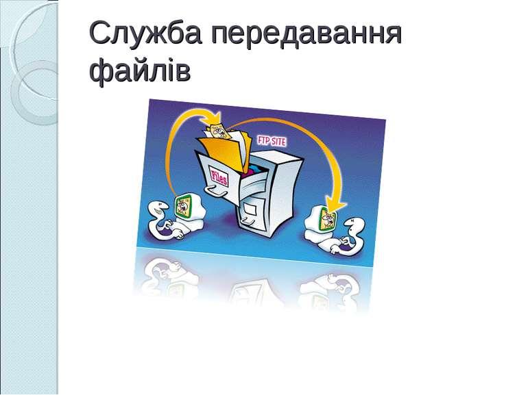 Служба передавання файлів