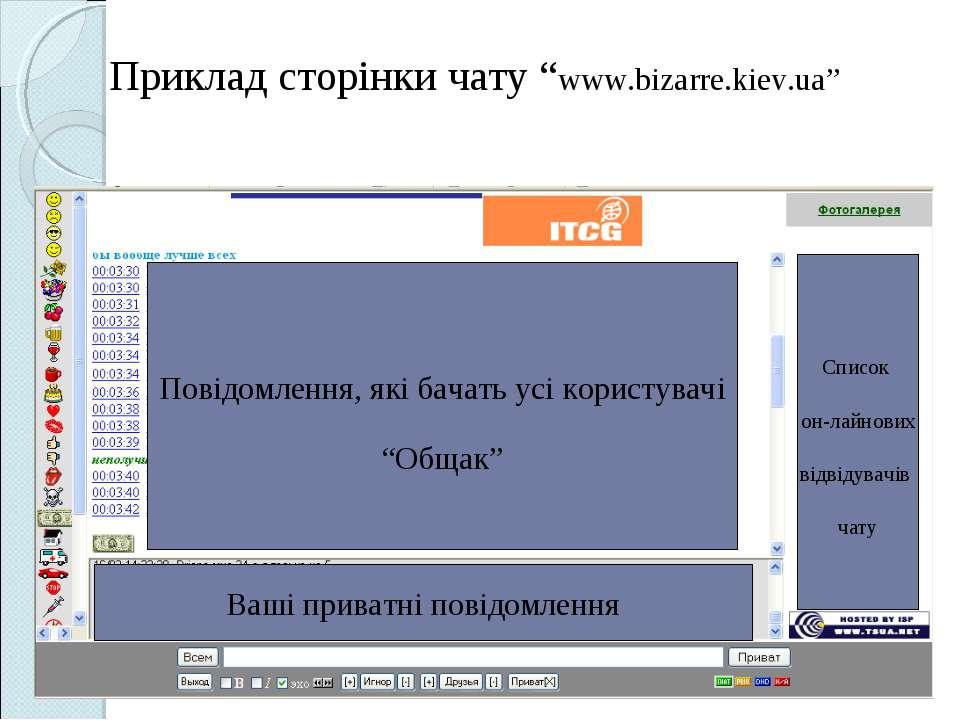 """Приклад сторінки чату """"www.bizarre.kiev.ua"""" Ваші приватні повідомлення Повідо..."""