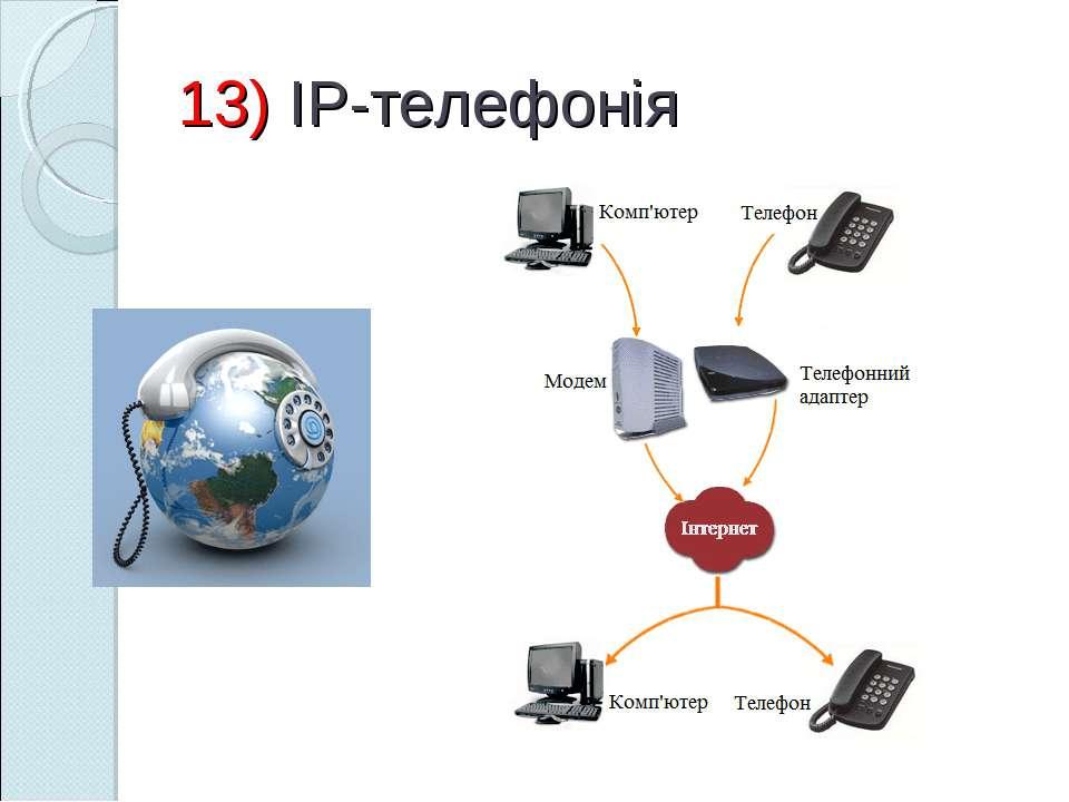 13) ІР-телефонія