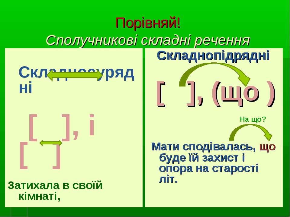Порівняй! Сполучникові складні речення Складнопідрядні [ ], (що ) Мати сподів...