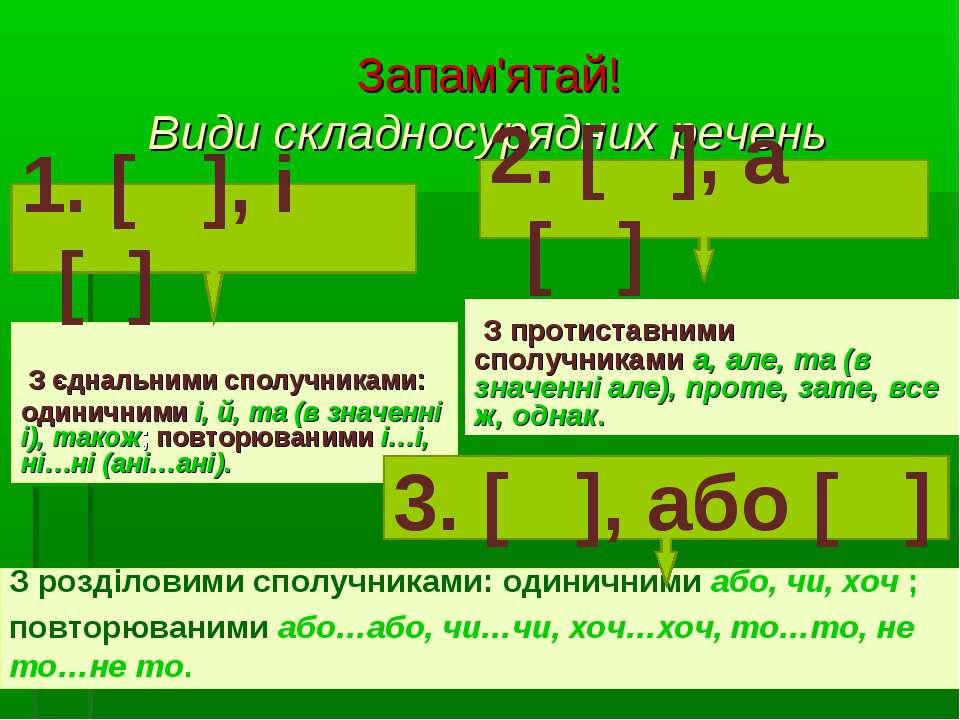 Запам'ятай! Види складносурядних речень З єднальними сполучниками: одиничними...