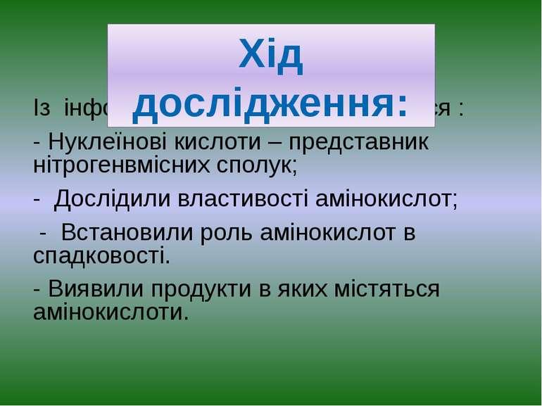 Із інформаціоних джерела дізналися : - Нуклеїнові кислоти – представник нітро...