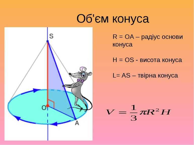 Об'єм конуса R = ОА – радіус основи конуса H = ОS - висота конуса L= АS – тві...
