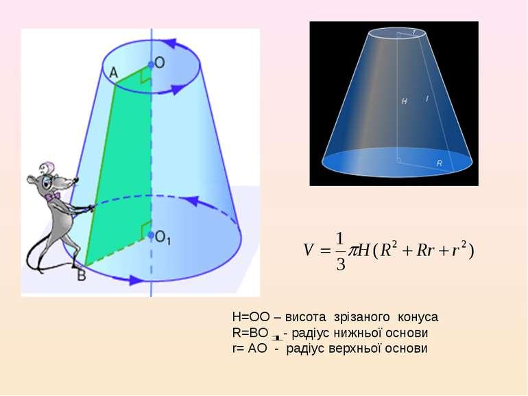 H=OO – висота зрізаного конуса R=BO - радіус нижньої основи r= AO - радіус ве...