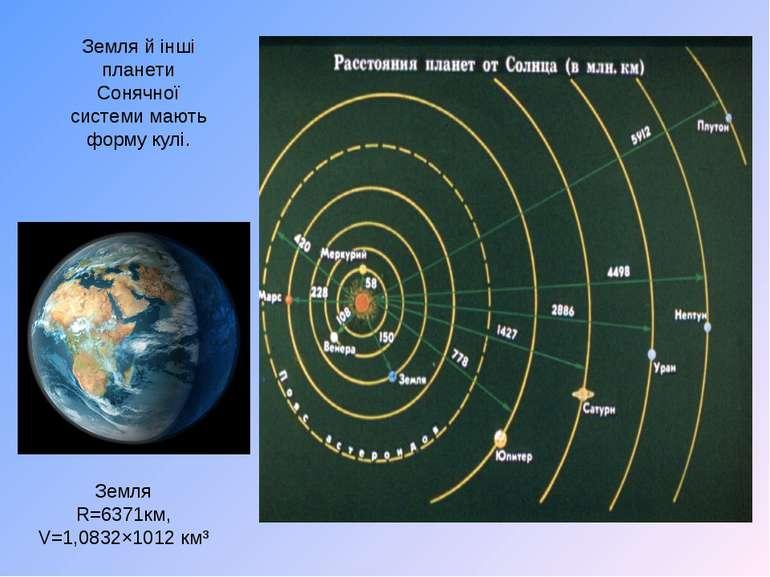Земля й інші планети Сонячної системи мають форму кулі. Земля R=6371км, V=1,0...