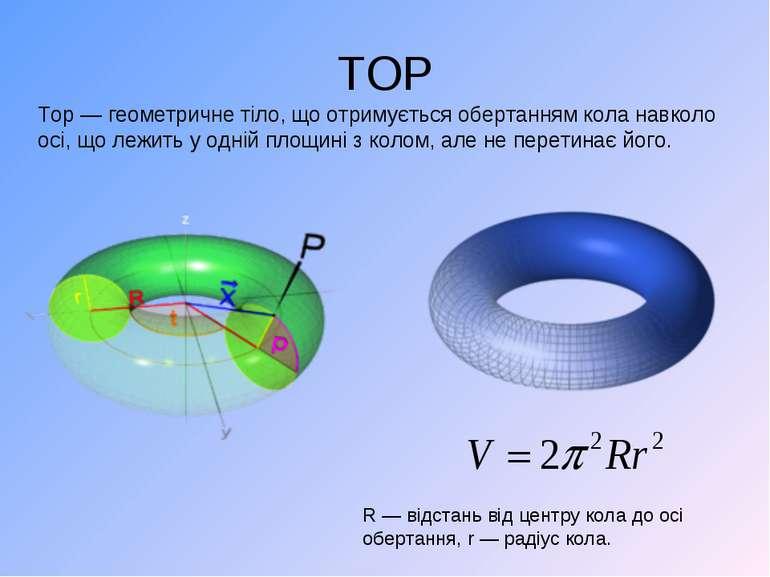 ТОР Тор — геометричне тіло, що отримується обертанням кола навколо осі, що ле...