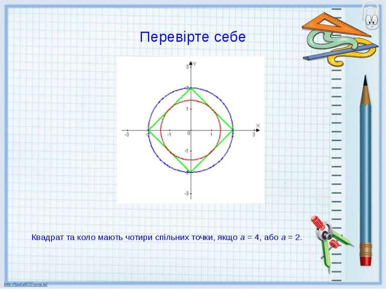 Перевірте себе Квадрат та коло мають чотири спільних точки, якщо а = 4, або а...