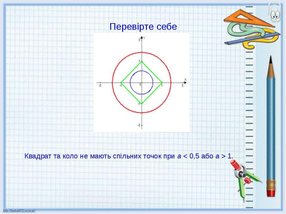 Перевірте себе Квадрат та коло не мають спільних точок при а < 0,5 або а > 1.
