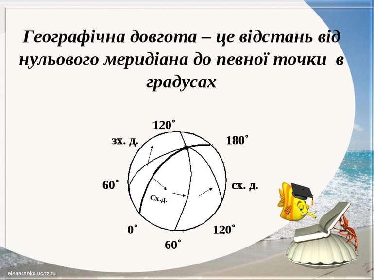 120˚ зх. д. 180˚ 60˚ сх. д. 0˚ 120˚ 60˚ Географічна довгота – це відстань від...