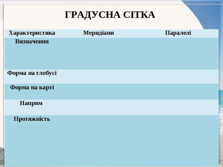 ГРАДУСНА СІТКА Характеристики Меридіани Паралелі Характеристика Меридіани Пар...