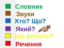 Словник Звуки Хто? Що? Який? Що робить? Речення