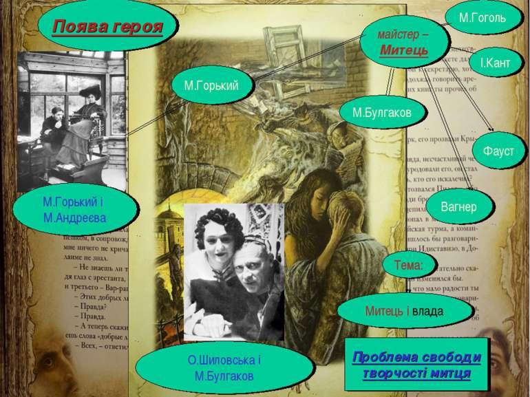 М.Кононов © 2009 E-mail: mvk@univ.kiev.ua * Поява героя майстер – Митець Фаус...