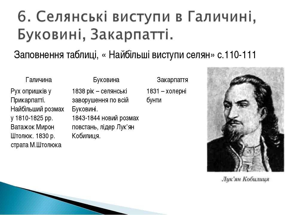 Заповнення таблиці, « Найбільші виступи селян» с.110-111 Галичина Буковина За...