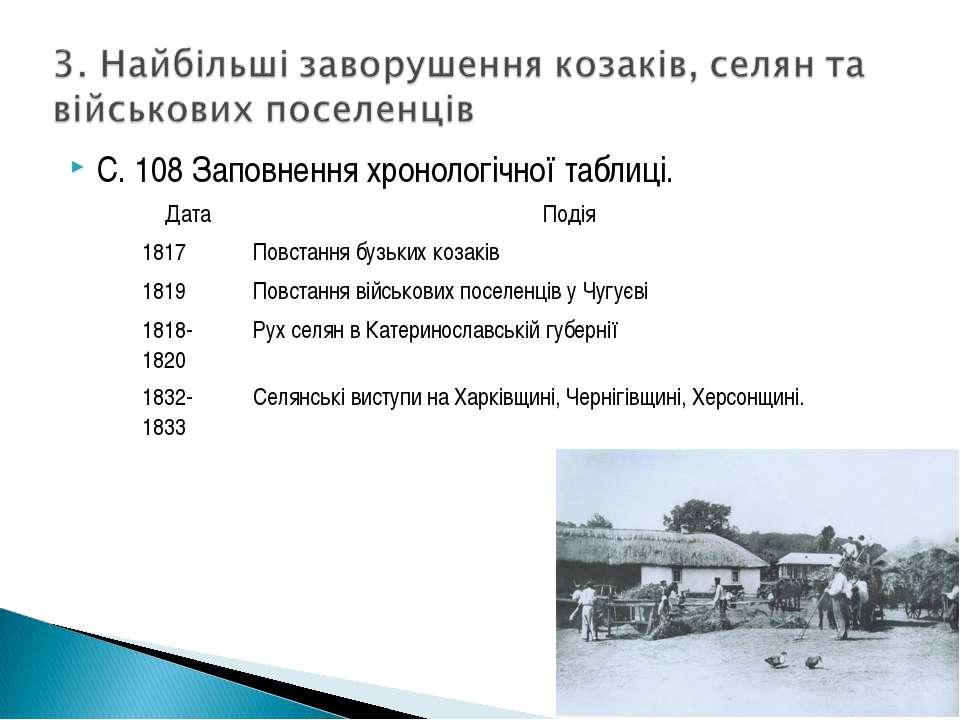 С. 108 Заповнення хронологічної таблиці. Дата Подія 1817 Повстання бузьких ко...