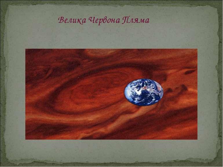 Велика Червона Пляма