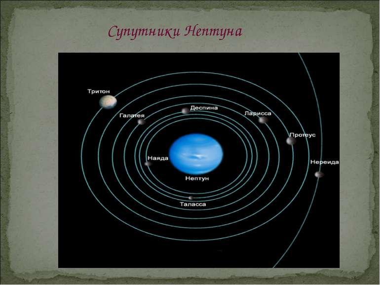 Супутники Нептуна