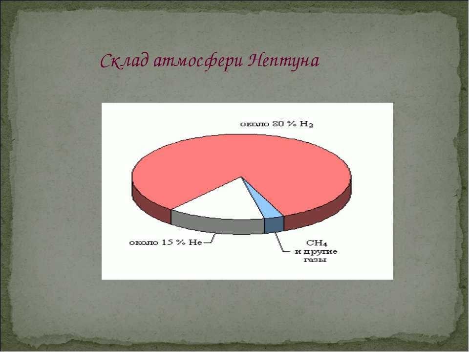 Склад атмосфери Нептуна