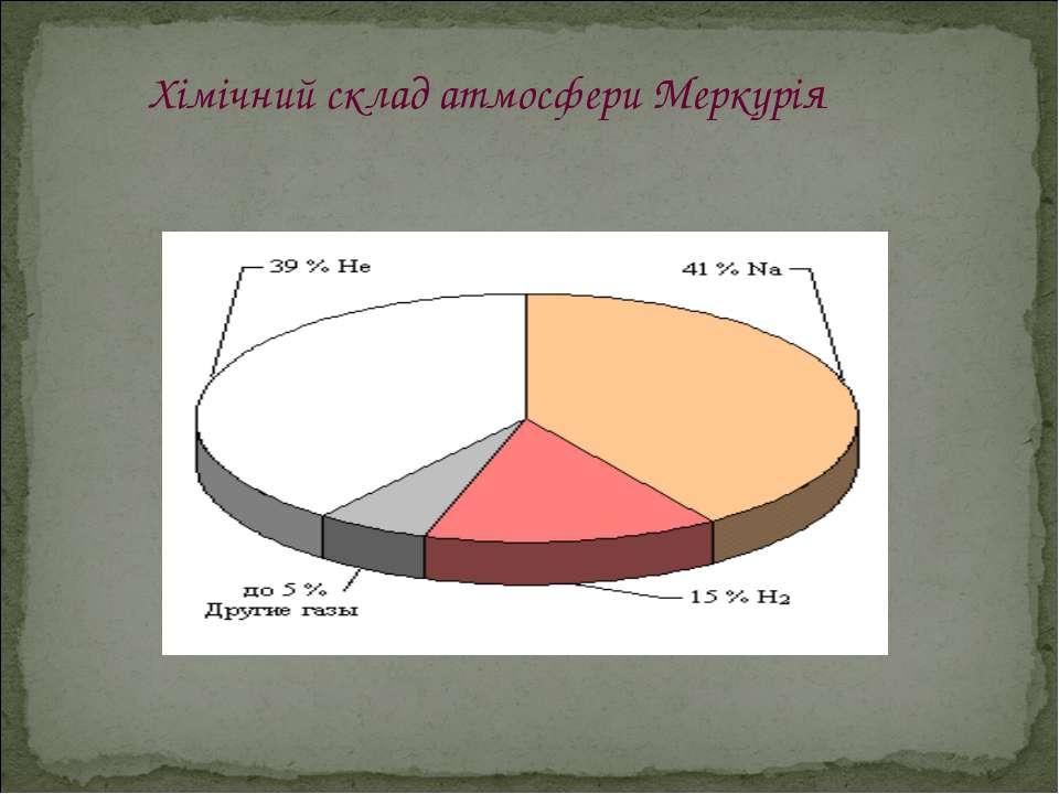 Хімічний склад атмосфери Меркурія