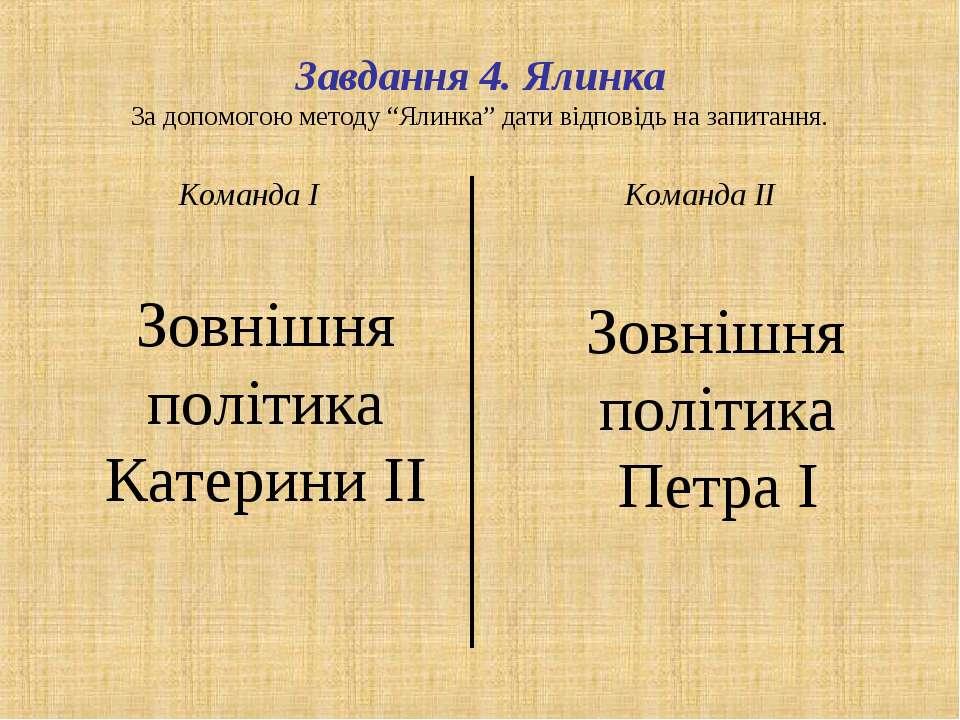 """Завдання 4. Ялинка За допомогою методу """"Ялинка"""" дати відповідь на запитання. ..."""
